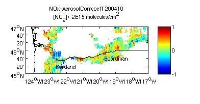 Reed College Juliane L Fry Atmospheric Chemistry