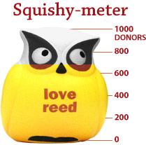 Squishy Meter