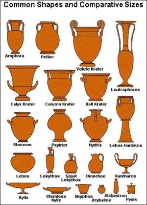 Study Guide Reading Greek Vases