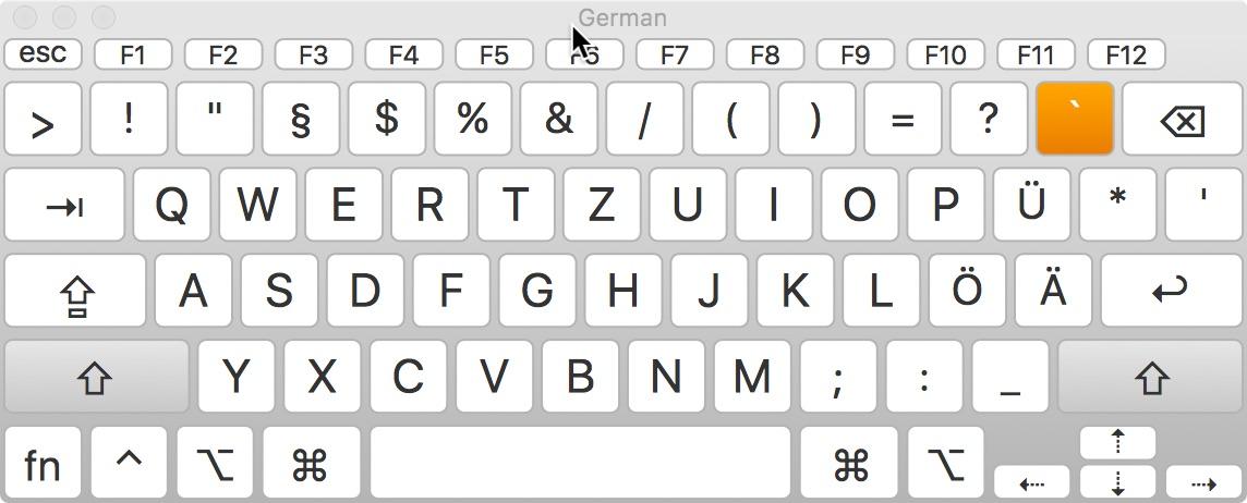German_shift.jpg