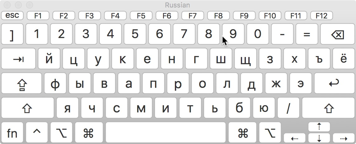 e59229441f0 Reed College | Russian Keyboard Layout