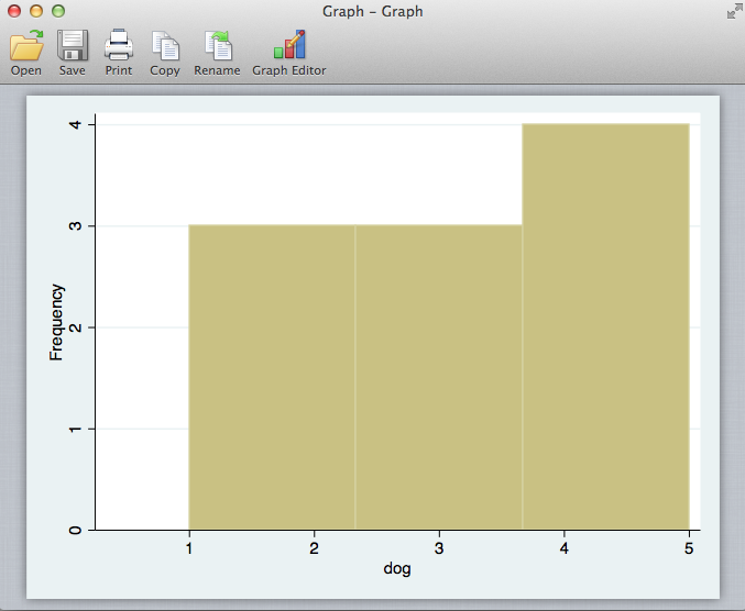 Reed College | Stata Help | Make Histograms