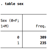 Reed College   Stata Help   Making Tables & Tabulation in Stata