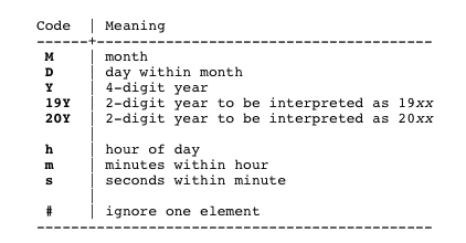 Reed College   Stata Help   Dates, Times, & Stata